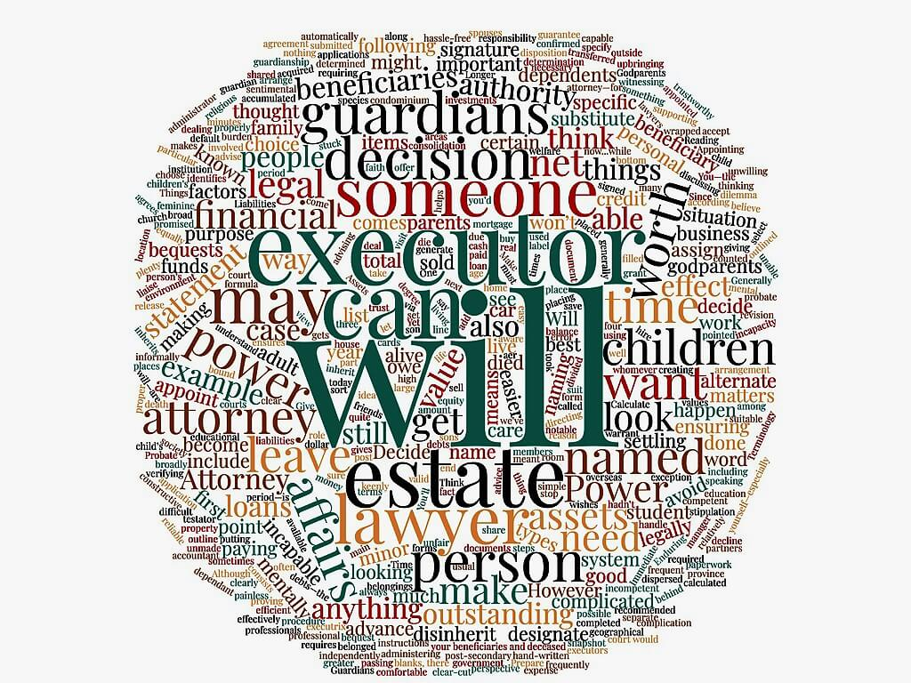 Wordcloud Wills